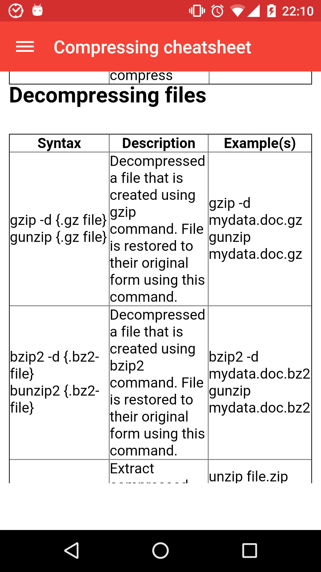 Compress Files In Unix Using Gzip Example Uses Of The gzip